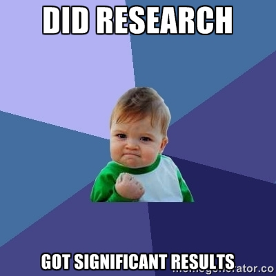 psychology dissertation non significant results Humanistic psychology where research has been carried out to test the strength of the association between the iq levels of identical and non correlation is.