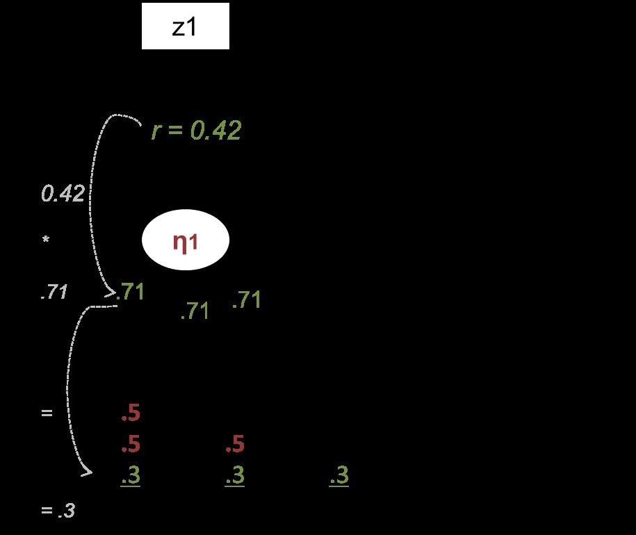 SEM_Figure 3
