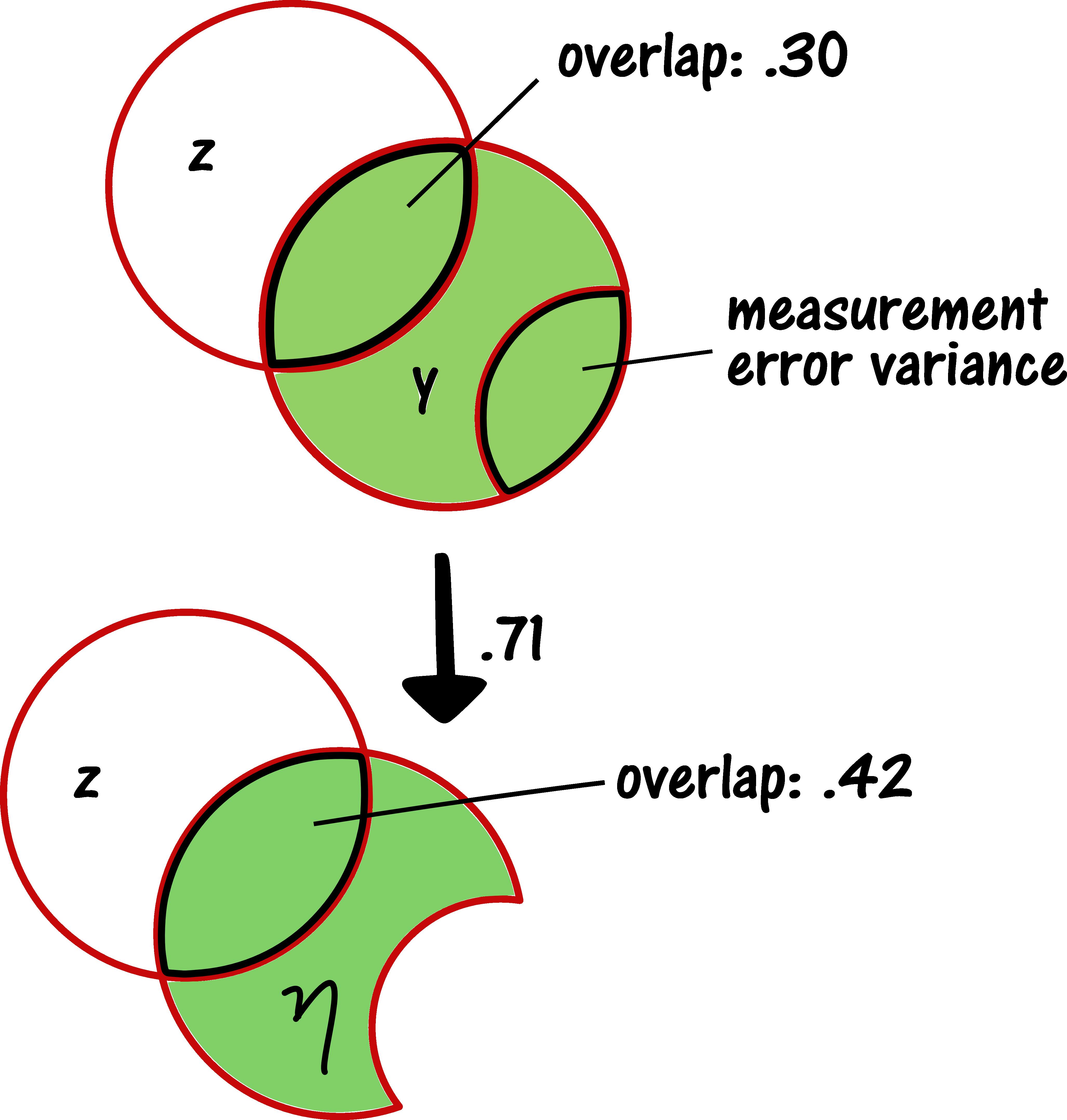SEM_Figure 4