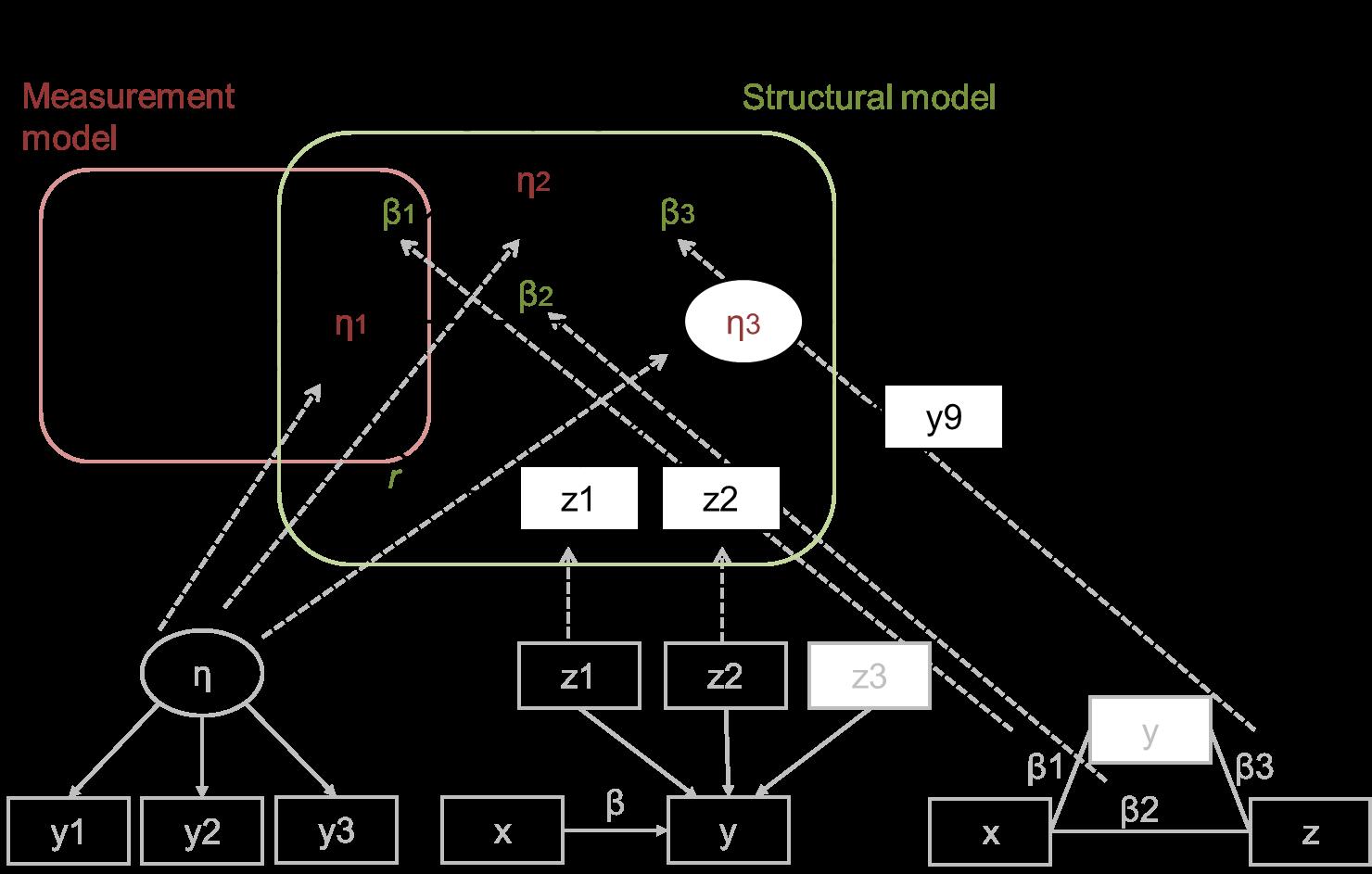 SEM_Figure2